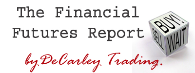 the financial futures report by futures broker Carley Garner