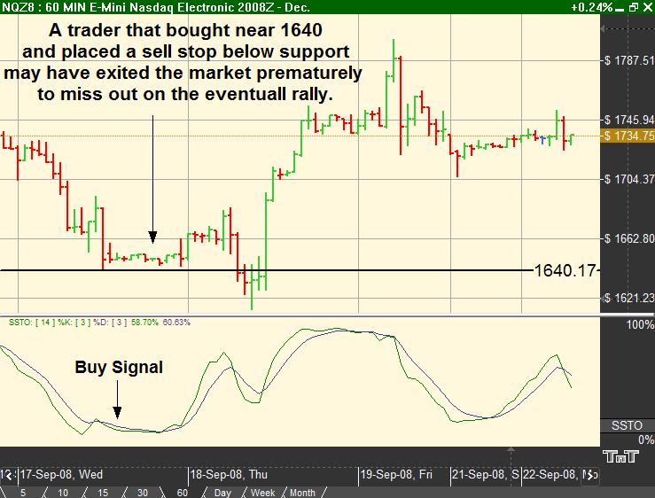 Day Trading the mini NASDAQ